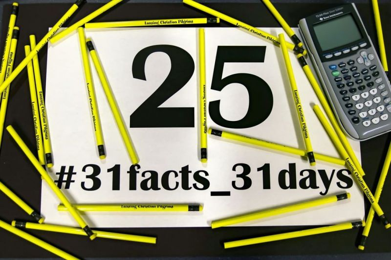 25 was the average composite ACT score for the Class of 2018 (24.6). The LCS avg. composite score of 24.6 is 17% higher than the national average! #LCS_highschool #31facts_31days #LCS_Excels