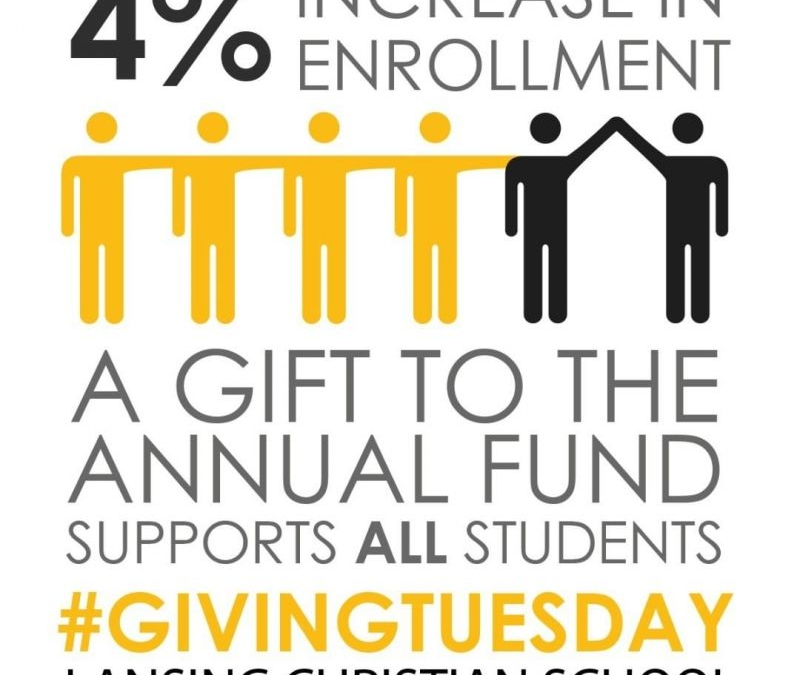 This year, Lansing Christian School experienced a 4% increase in enrollment! Why are we growing? The word is getting out that LCS is a remarkable school, where students learn their lives have purpose and that they have a unique role to play in God's story. Gifts to the Annual Fund help make LCS accessible to more families in the Greater Lansing area and reduce tuition for ALL of our 542 current students by an average of $1500. Use this #GIVINGTUESDAY as an opportunity to think about how your charitable contributions can have a significant impact, and prayerfully consider making a yearend donation to the LCS Annual Fund. Make a donation at: www.lansingchristianschool.org/support-lcs/annual-fund
